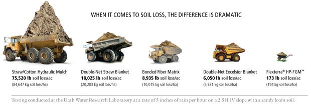 soil_comparison